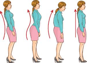 postura corporal correcta 1